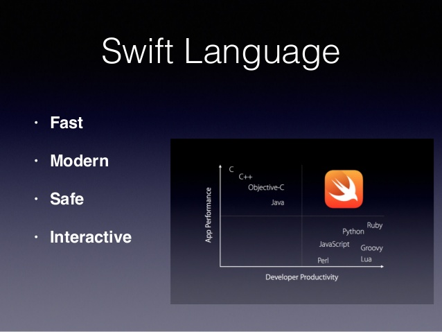 Swift Swiftly Gains Ground- Here Are the Five Reasons for It