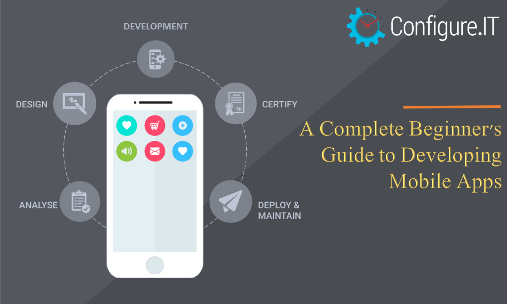 The Beginner's Guide to Mobile Phone App Development