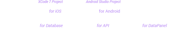 Java-Backend
