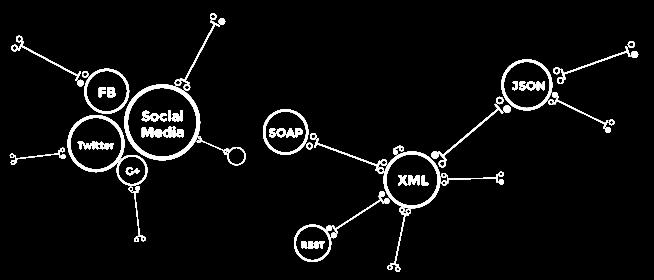 API-Graphic-Bg